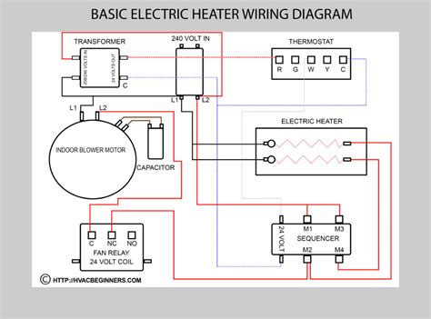 rheem gas furnace wiring diagram wiring free wiring diagrams
