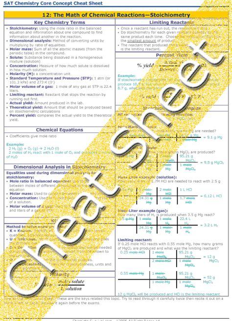 sat 2 physics equation sheet tessshebaylo