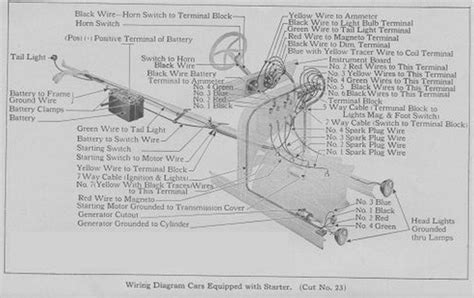 for a 1925 ford model t wiring diagram new wiring