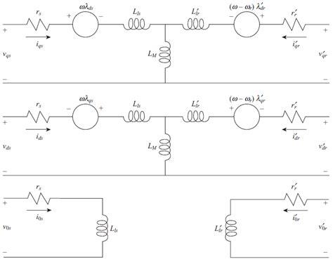 induction motor dq model کنترل موتورهای الکتریکیکنترل موتورهای الکتریکی