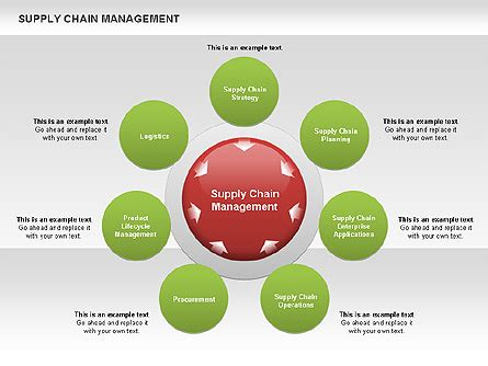 Supply Chain Management Diagram For Presentations In Powerpoint And Keynote Ppt Star Supply Chain Presentation Template