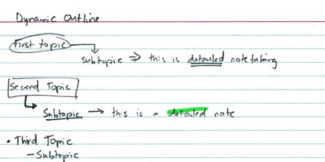 note taking for research papers research paper note taking format