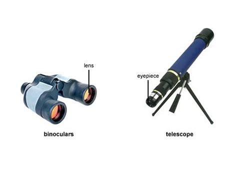 bow of the boat pronunciation telescope 1 noun definition pictures pronunciation and