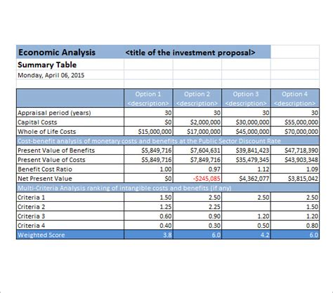 exle of cost benefit analysis template cost analysis template 8 free documents in pdf