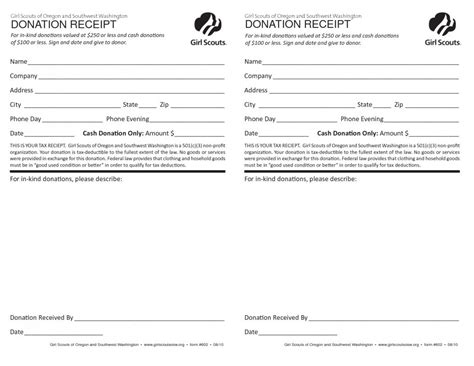 501c3 receipt template 501c3 donation receipt template business
