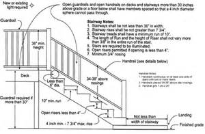 Standard Railing Height For Stairs by Handrail Specifications Stairs Pinterest