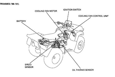 honda foreman 500 engine diagram honda 300 foreman engine