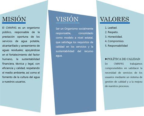 mision y vision de una empresa image mag