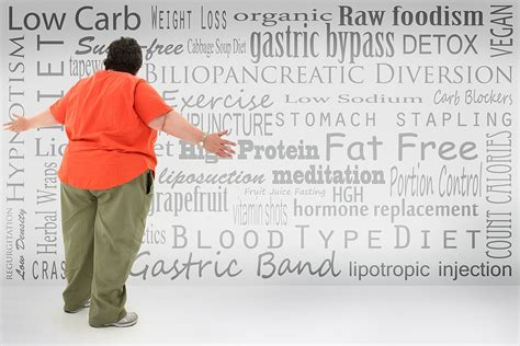 weight management articles weight loss articles w8md s insurance weight loss centers