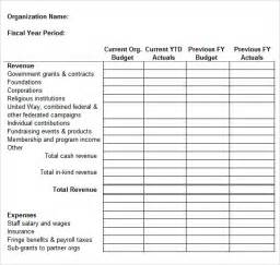 Annual Budget Template Sample Annual Budget 6 Documents In Word Excel Pdf