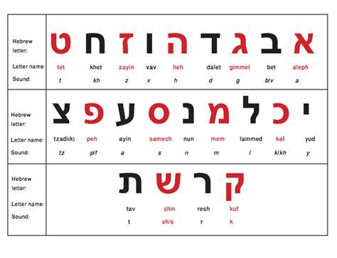 printable hebrew alphabet letters aleph bet hebrew pinterest discover more best ideas