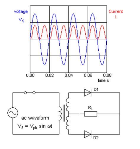 breadboard circuit of half wave rectifier matrix electronic circuits and components powersupplycircuits wave rectifier