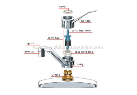 What Is Water Faucet by What Is A Faucet Water Tap Agruma Bathroom Kitchen