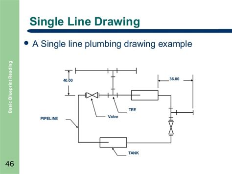 Reading Plumbing Blueprints by Basic Blueprint Reading