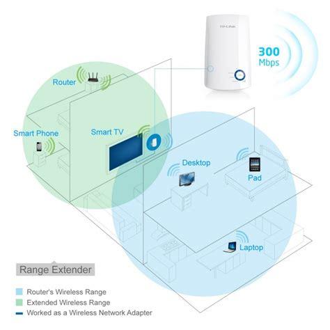 300mbps Universal Wifi Range Extender Tl Wa850re tp link tl wa850re 300mbps universal wi fi range extender