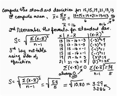 Mba Mathematics And Statistics by Statistics Math Www Pixshark Images Galleries With