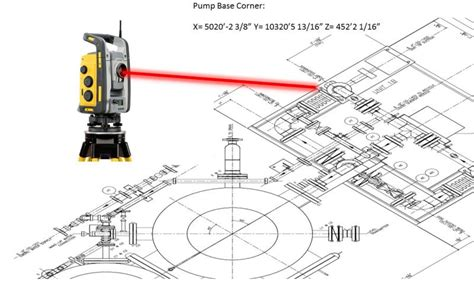 layout building using total station piping layout consultants inc welcome