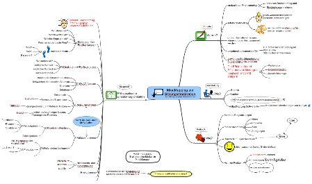 management seite  projektmanagement blog