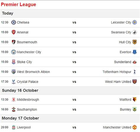 epl all results arsenal 3 2 swansea city plus all other english premier