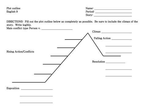 line plot template images for plot diagram template pdf 9lxhznhx food
