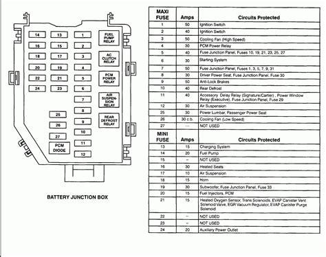 wiring diagram stereo mazda protege 2001 mazda protege car
