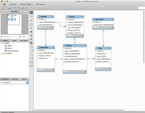 using only entity relationship diagram to query mysql database management tools and compose for mysql compose