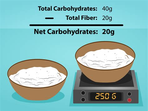 carbohydrates article 3 ways to count carbohydrates wikihow