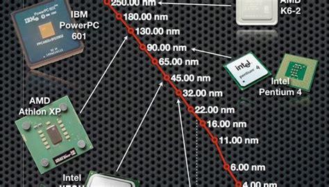 transistor world the world s smallest transistor infographic