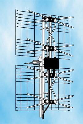 Cable Antenne Tv 858 by Digital Tv Antennas Rockhton Antennas
