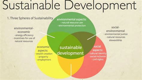 Sustainable Development sustainable development an introduction to two theories