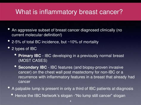 Purple Color Names by Inflammatory Breast Cancer Ibc Information