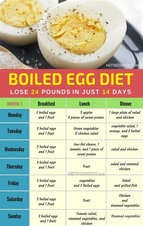 Boiled Egg In A Detox Diet by If You Want To Lose Weight Quickly You Must Try The
