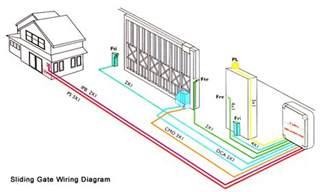 electric gate wiring diagram honda rebel wiring diagram mifinder co