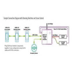 lmrc 210 series 0 10 volt dimming room controller literite controls