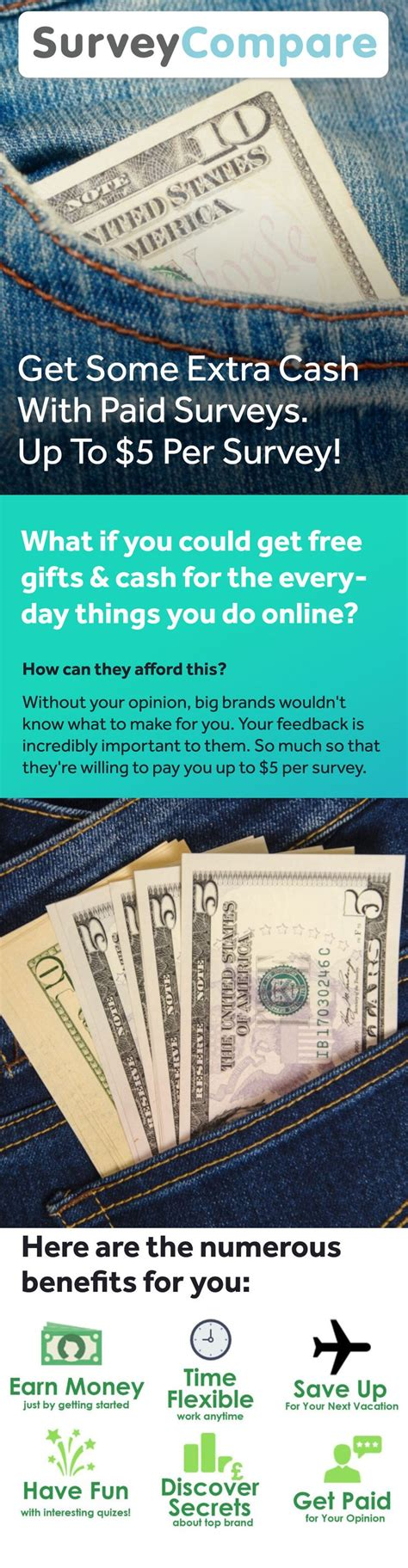 Take The Budget Fashionistas Shopping Survey by 17 Best Ideas About Weekly Budget Template On