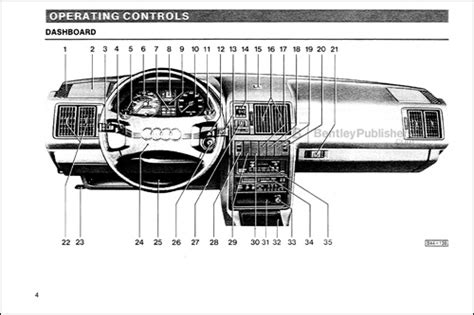 auto repair manual free download 1988 audi 5000s windshield wipe control excerpt audi 5000 turbo and turbo quattro owner s manual 1985 bentley publishers repair