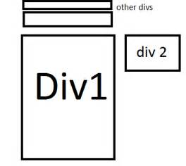 div align top javascript align div in the same offset top than another