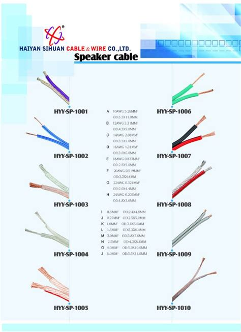 speaker cable red and black view speaker cable red and