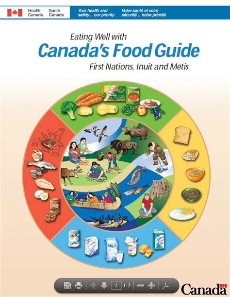 Mother In Law Unit Eating Well With Canadas Food Guide First Nations Inuit