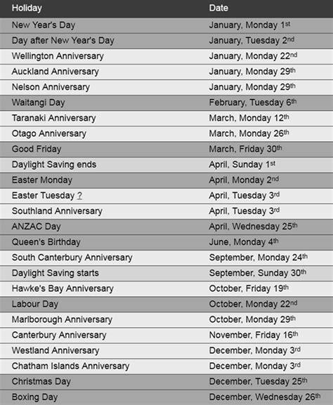 Calendar Printable 2018 Nz Nz Holidays Calendar 2018 2018 Calendar Printable
