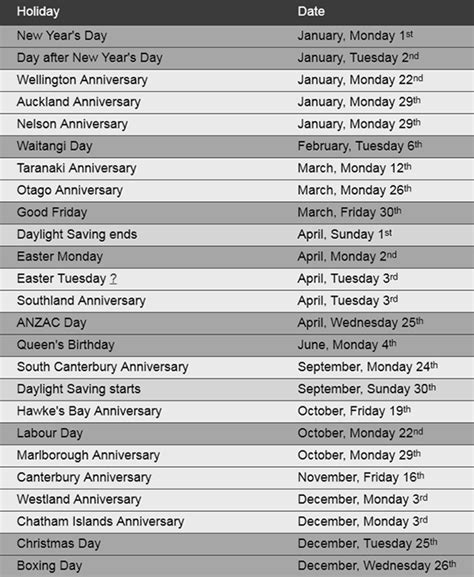 Calendar 2018 Bank Holidays India 2018 Calendar Printable For Free India Usa Uk
