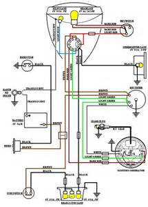 bsa chopper wiring diagram bsa get free image about wiring diagram