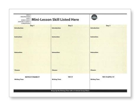 mini lesson plan template execute mini lessons in 4 steps