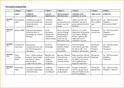 development template development plan template template personal development