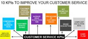 kpi template for customer service service key performance indicators template