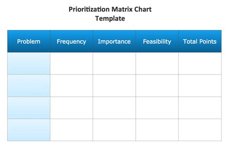 matrix template conceptdraw sles marketing matrices