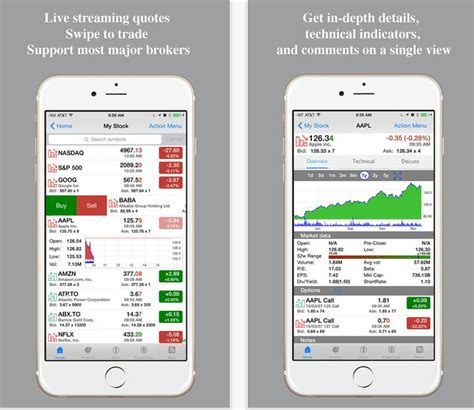 best stock apps best iphone stock market apps do treding on iphone