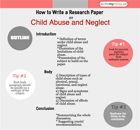 how to write a research paper on childhood obesity how to write a research paper on child abuse and neglect