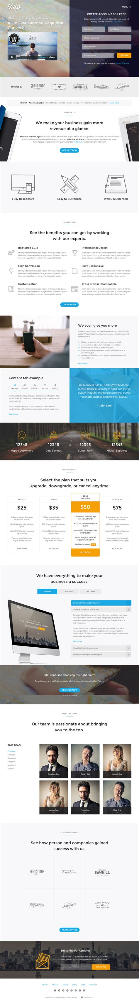 Single Urip urip one page template review