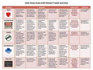 Project Raid Log Template by Raid Management